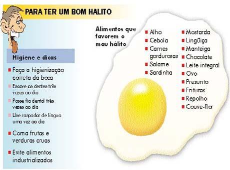 http://clinicaciso.no.comunidades.net/imagens/halitosealimentos.jpg